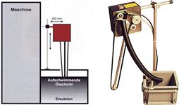 Spanntech GmbH ihr Lieferant, Hersteller zu Ölskimmer RSK um Kühlschmierstoffe zu pflegen.